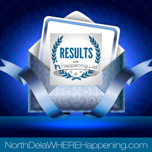 2016 happening list results