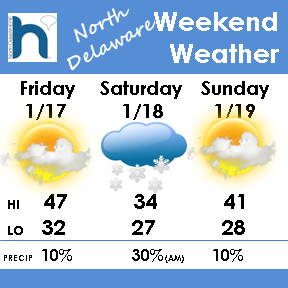 Weekend Weather 2014 - Jan19-Delaware